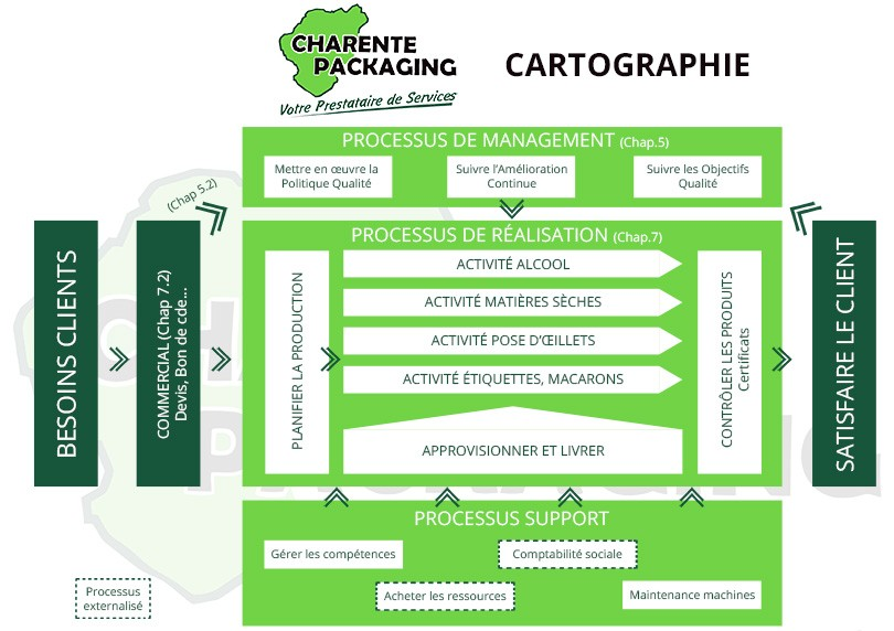 cartographie-charente-packaging-web